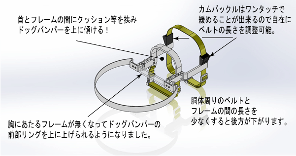 構造変更、ベルトで装着位置の変更が可能