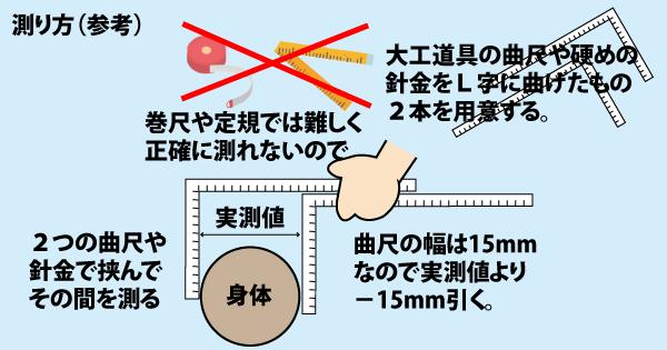 ドッグバンパー™採寸参考説明図